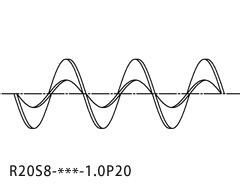 M型ステンレススパイラー® R20S8_1.0P20