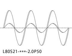 >S型ステンレススパイラー® L80S21_2.0P50
