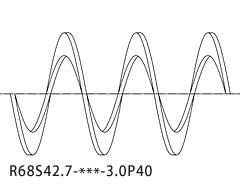 S型ステンレススパイラー® R68S42.7_3.0P40